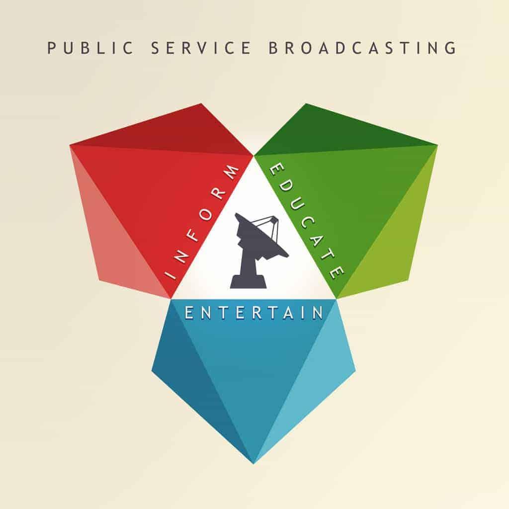 Public Service Broadcasting Inform Educate Entertain
